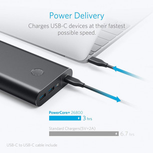 Anker PowerCore+ 26800mAh PD 45W with 60W PD Charger